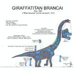 Inilah Daftar Dinosaurus Terbesar Di Dunia